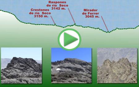 """Animación del perfil de la Integral de Sierra Nevada, con todos los """"tresmiles"""" que ascenderemos"""