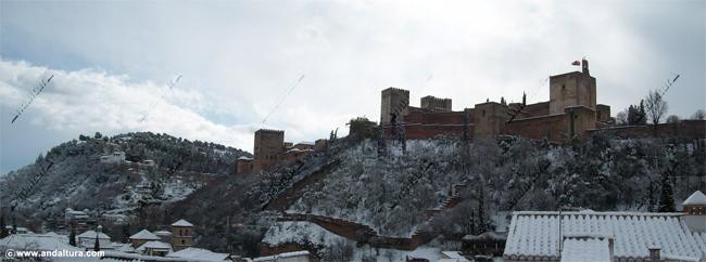 La Alhambra y el Generalife nevados