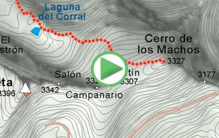 Animación de la Ruta desde Pradollano al Cerro de los Machos