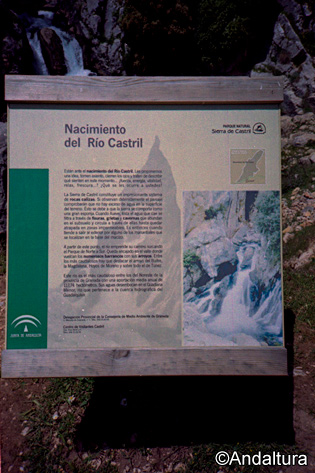 Cartel del Nacimiento del río Castril