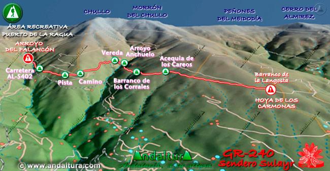Mapa en relieve sobre el recorrido del tramo 19 del Gran Recorrido GR-240