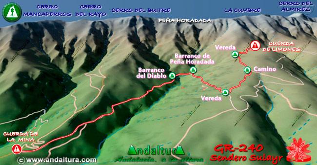 Mapa en relieve sobre el recorrido del tramo 26 del Gran Recorrido GR-240