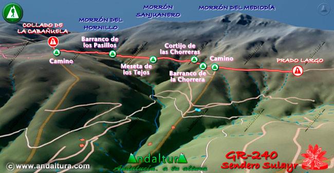 Mapa en relieve sobre el recorrido del tramo 31 del Gran Recorrido GR-240